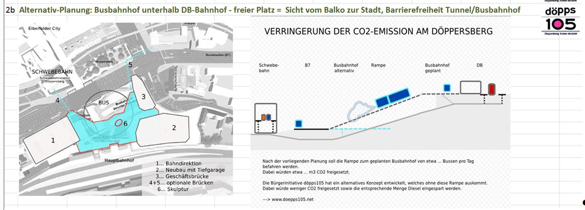 Neuer Döppersberg - barrierefrei & kurze Wege !