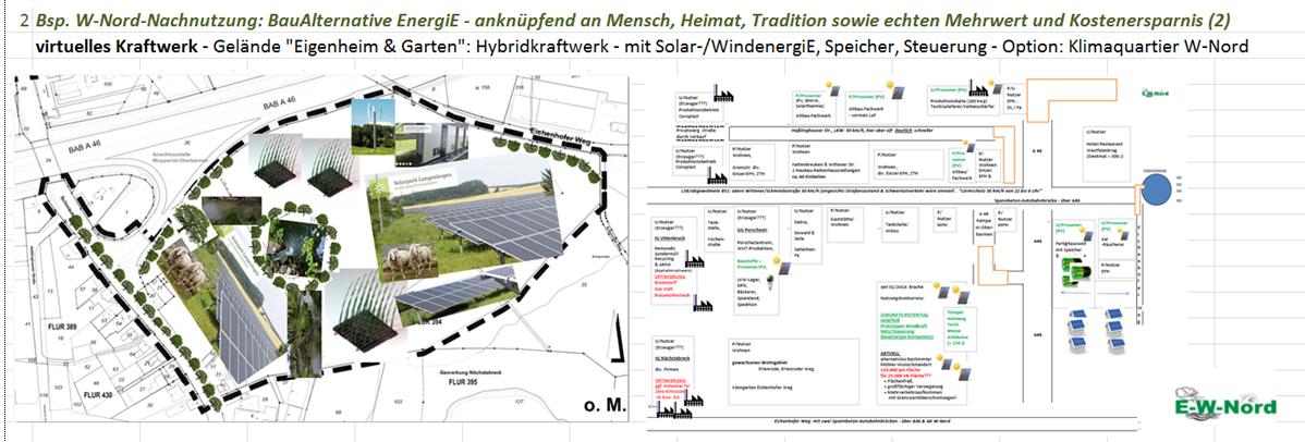 virtuellles Kraftwerk in W-Nord - Mehrwert für Mensch, Mitwelt und Stadtfinanzen !